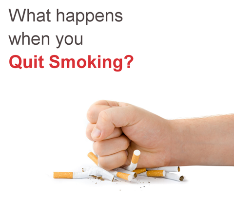 How does Wellbutrin help you quit smoking?